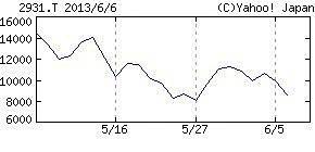 stock_20130618