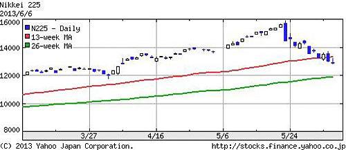 stock_20130618_02